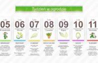 Kalendarz ogrodnika na 05.02 – 11.02  – luty w ogrodzie
