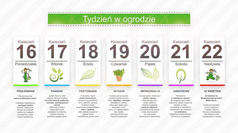 Kalendarz ogrodnika na 16.04 – 22.04 – kwiecień w ogrodzie