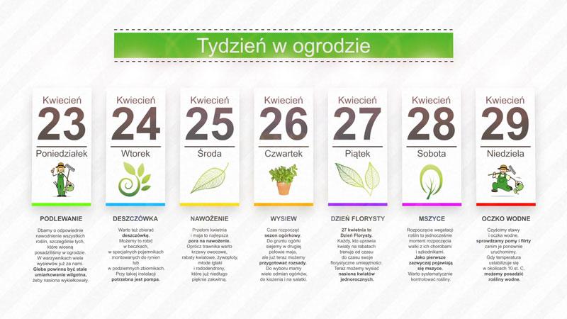 Kalendarz ogrodnika na 23.04 – 29.04 – kwiecień w ogrodzie
