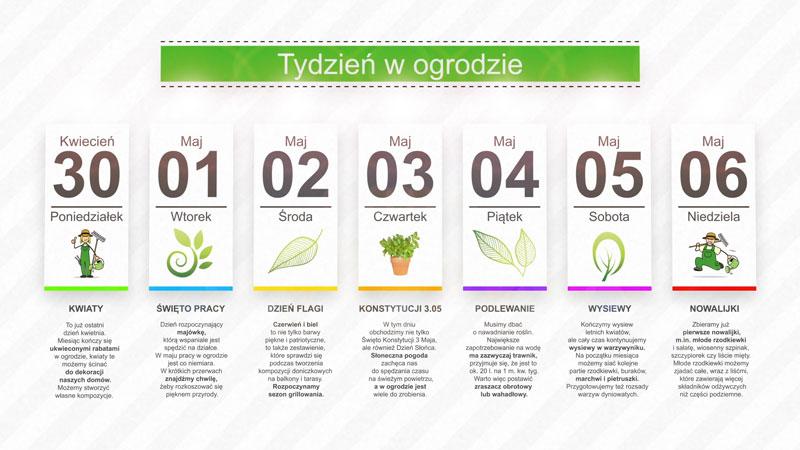 Kalendarz ogrodnika na 30.04 – 06.05 – maj w ogrodzie